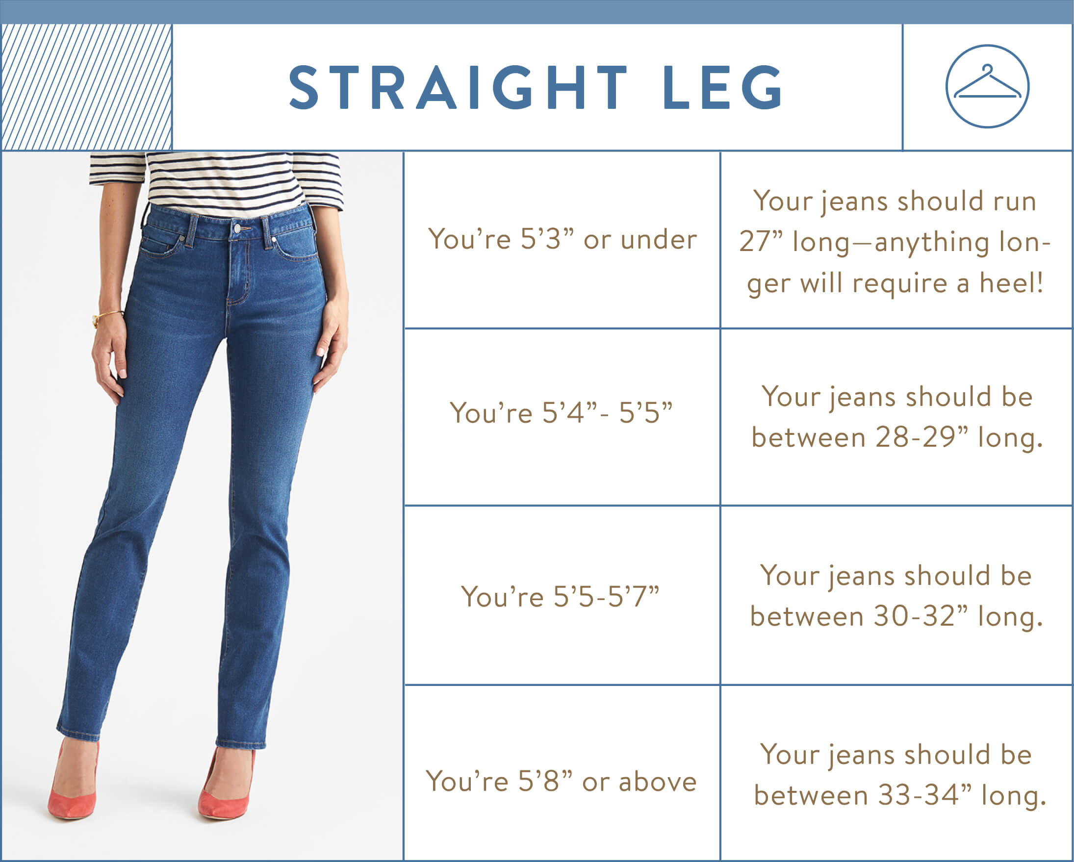 A pair of pants in size 30/32, therefore, has a waistband of 30 inches and stride length of 32 inches. If you want to convert the size to the metric system, you must use factor , because an inch is equal to centimeters.